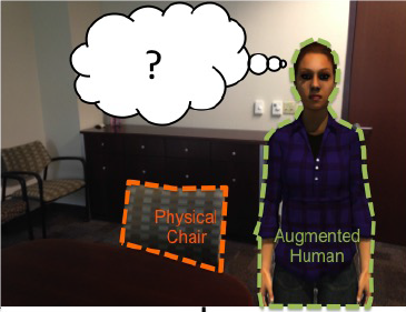 Maintaining and Enhancing Human-Surrogate Presence in Augmented Reality