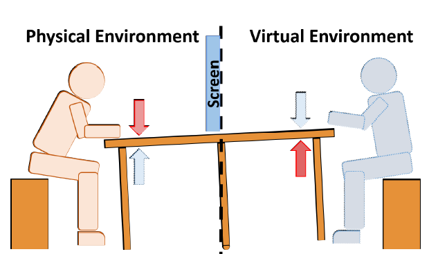 The wobbly table: Increased social presence via subtle incidental movement of a real-virtual table