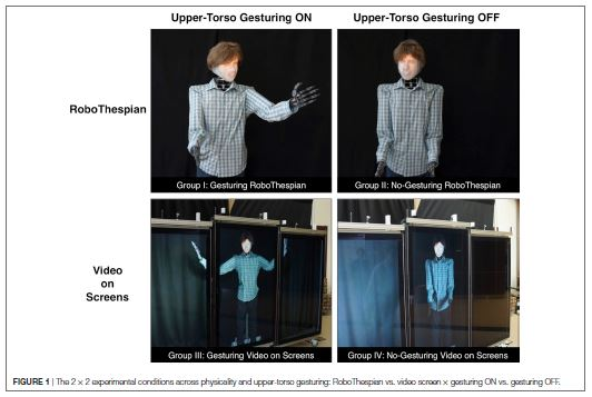 A Large-Scale Study of Surrogate Physicality and Gesturing on Human–Surrogate Interactions in a Public Space