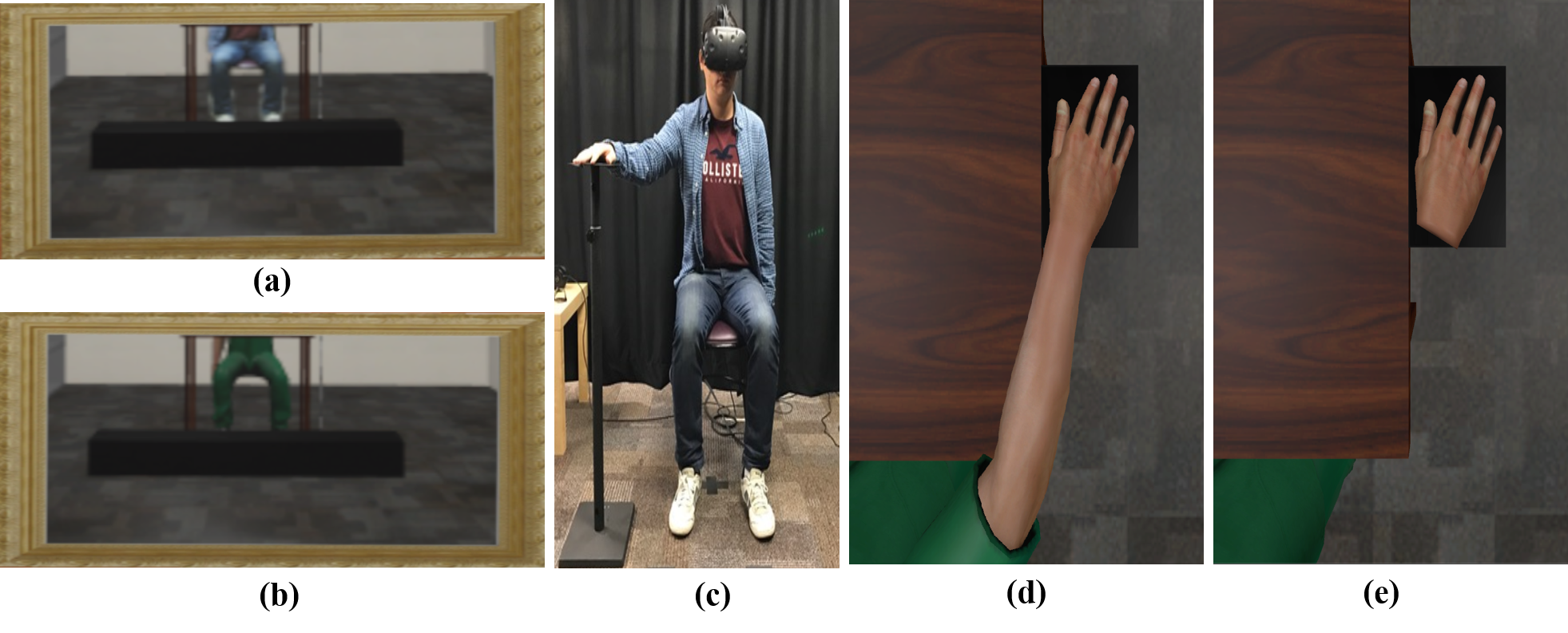 RealME: The Influence of Body and Hand Representations on Body Ownership and Presence