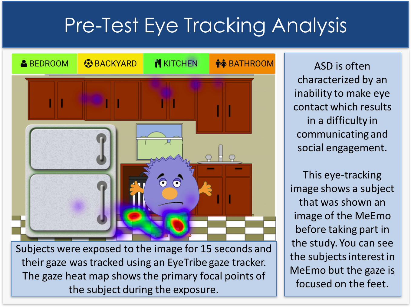 MeEmo - Using an avatar to improve social skills in children with ASD