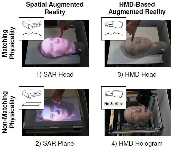 Cognitive and touch performance effects of mismatched 3D physical and visual perceptions