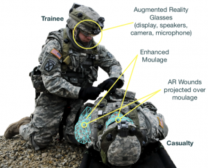 Augmented Reality for Tactical Combat Casualty Care Training