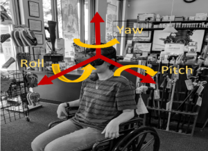 Augmented Rotations in Virtual Reality for Users with a Reduced Range of Head Movement