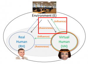 Environmental Physical–Virtual Interaction to Improve Social Presence of a Virtual Human in Mixed Reality