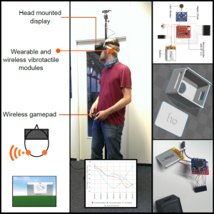 Vibrotactile Assistance for User Guidance Towards Selection Targets in VR and the Cognitive Resources Involved